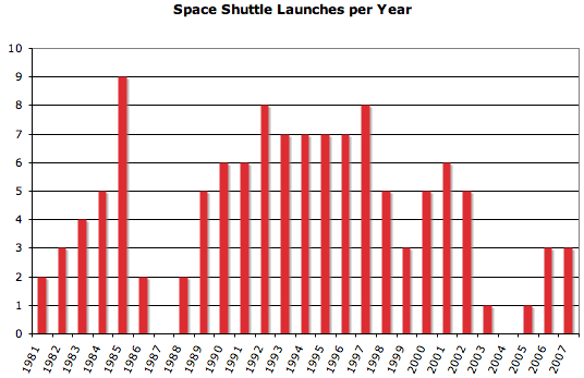 shuttle-launches.png
